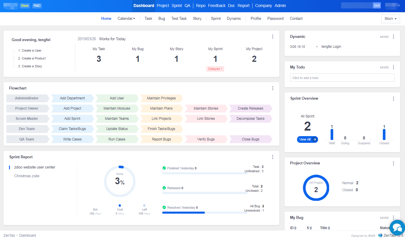 5 Best Free And Open Source Project Management Software Foss In 2017 Project Management Zentao