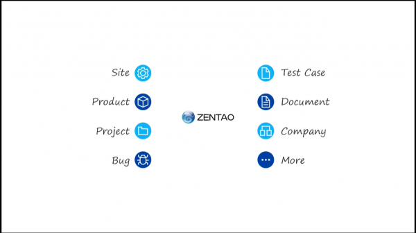 ZenTao Complete Introduction